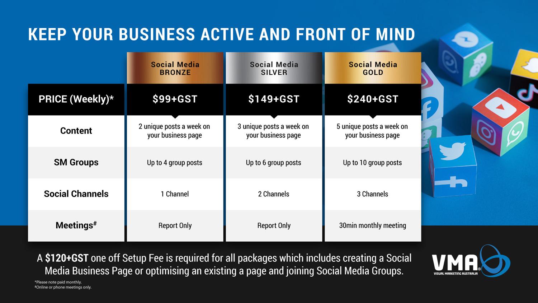 Social Media Marketing Business