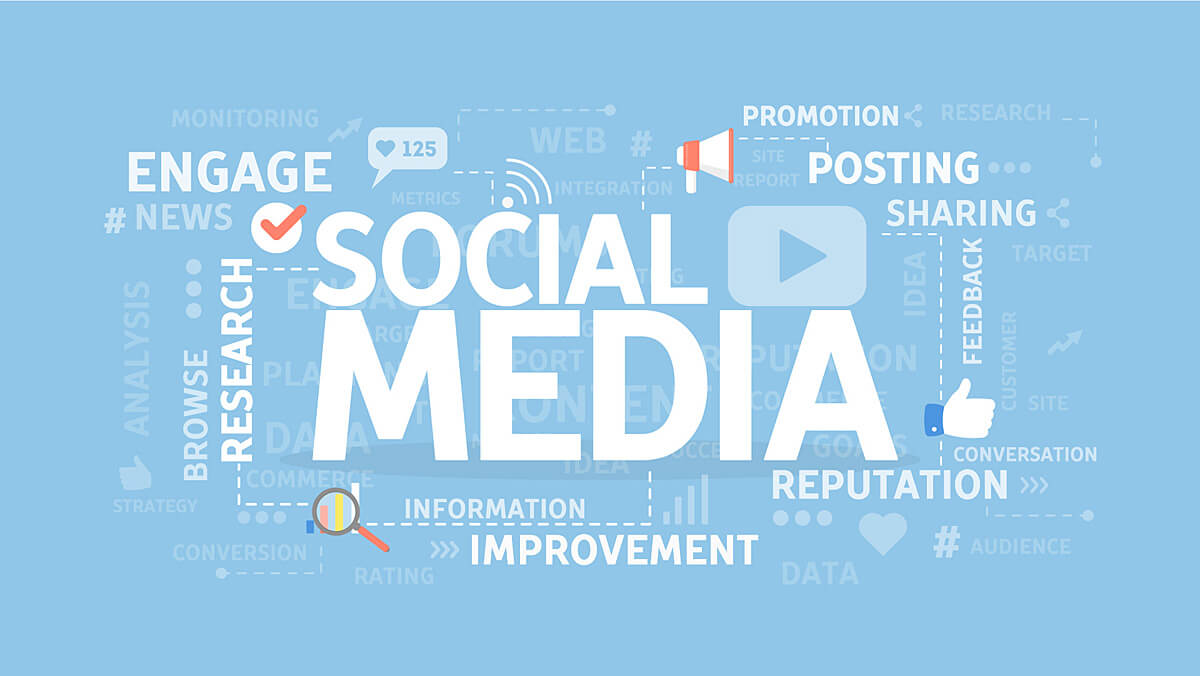 social media marketing trends of 2019