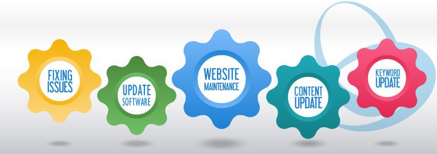 Website maintenance agreements